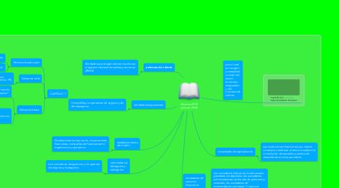 Mind Map: Decreto 2555 (julio de 2010)