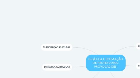 Mind Map: DIDÁTICA E FORMAÇÃO DE PROFESSORES: PROVOCAÇÕES.