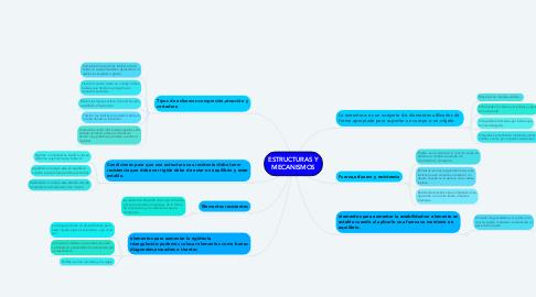 Mind Map: ESTRUCTURAS Y MECANISMOS