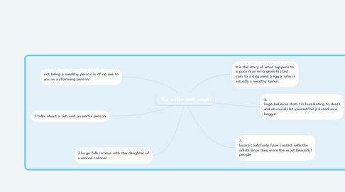 Mind Map: The millionaire model