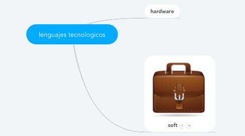 Mind Map: lenguajes tecnologicos