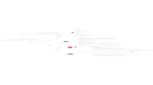 Mind Map: Bibliometria