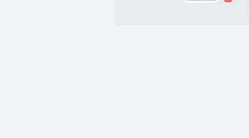 Mind Map: ELEMENTOS DE UNA METODOLOGÍA PARTICIPATIVA