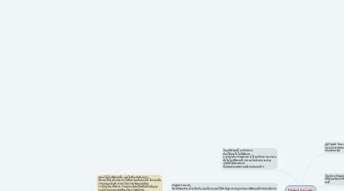 Mind Map: Digital Security
