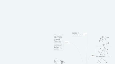 Mind Map: Граф