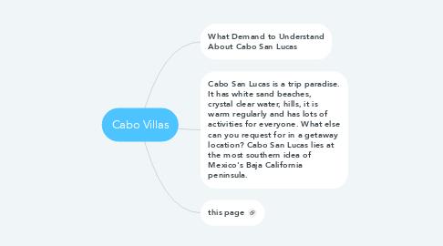 Mind Map: Cabo Villas