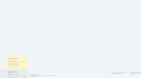 Mind Map: I FENOMENI SISMICI