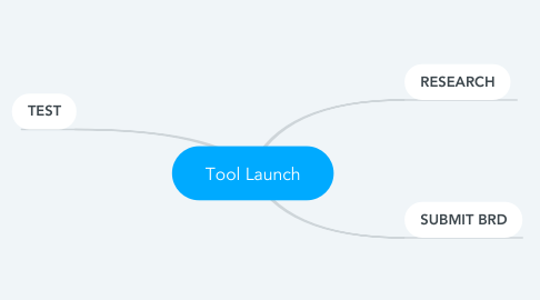Mind Map: Tool Launch