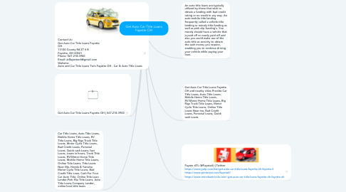 Mind Map: Get Auto Car Title Loans Fayette OH