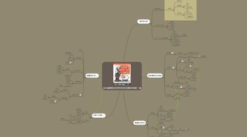 Mind Map: 如何避開撒但所受的刑罰及魔鬼的網羅?