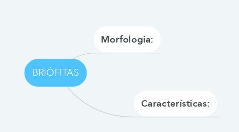 Mind Map: BRIÓFITAS