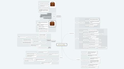 Mind Map: SME ( Small & Medium Sized Enterprise) Managers