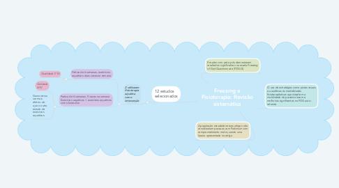 Mind Map: Freezing e Fisioterapia: Revisão sistemática