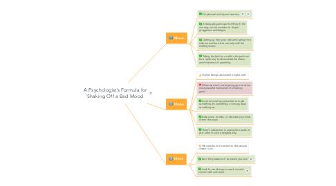 Mind Map: A Psychologist's Formula for Shaking Off a Bad Mood