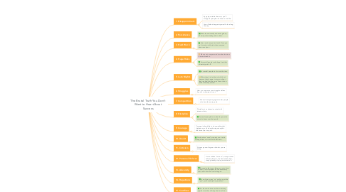 Mind Map: The Brutal Truth You Don't Want to Hear About Success