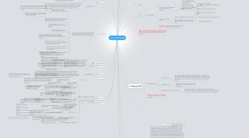Mind Map: Phase 6 Mindmap