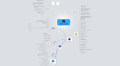 Mind Map: Sotsiaalse tarkvara eripärad ja võimalused õppimiseks