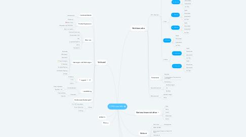 Mind Map: DTFB Seite NEU