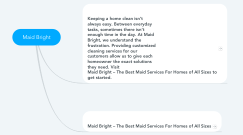 Mind Map: Maid Bright
