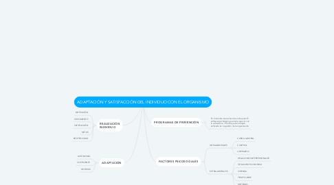 Mind Map: ADAPTACIÓN Y SATISFACCIÓN DEL INDIVIDUO CON EL ORGANISMO