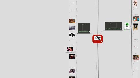 Mind Map: Стили танцев