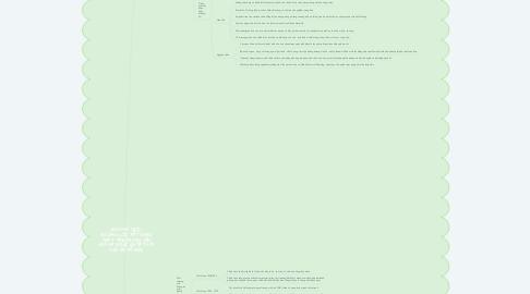 Mind Map: CHƯƠNG VII:  ĐƯỜNG LỐI XÂY DỰNG, PHÁT TRIỂN NỀN VĂN HÓA VÀ GIẢI QUYẾT CÁC VẤN ĐỀ XÃ HỘI