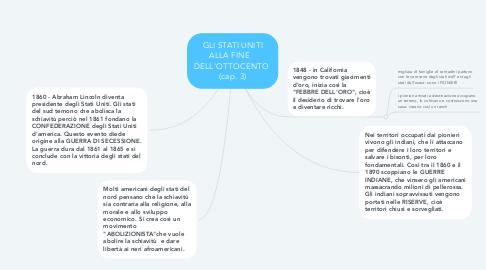 Mind Map: GLI STATI UNITI ALLA FINE    DELL'OTTOCENTO  (cap. 3)