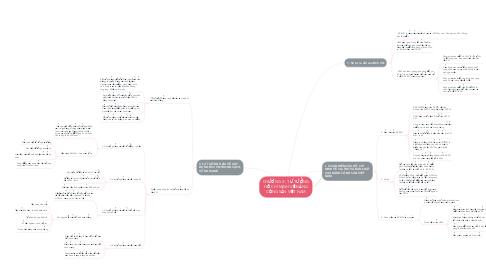 Mind Map: CHƯƠNG 4 : TƯ TƯỞNG HỒ CHÍ MINH VỀ ĐẢNG CỘNG SẢN VIỆT NAM