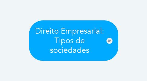 Mind Map: Direito Empresarial: Tipos de sociedades
