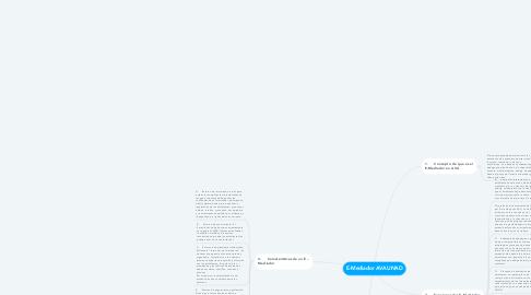 Mind Map: E-Mediador AVA UNAD