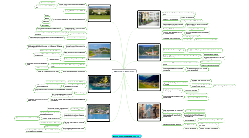 Mind Map: 8 Best Places to Visit in Austria