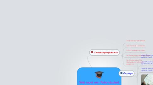Mind Map: Wat moet een Pabo-student kunnen op ict-gebied?