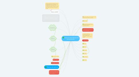 Mind Map: Lectura como técnica de comunicación