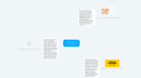 "Mind Map: ""Improve career guidance experience for entrepreneurs using a web service""."