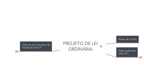 Mind Map: PROJETO DE LEI ORDINÁRIA