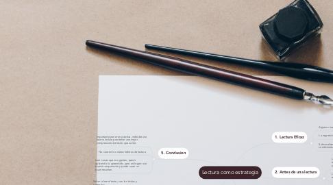 Mind Map: Lectura como estrategia