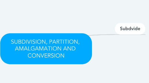 Mind Map: SUBDIVISION, PARTITION,  AMALGAMATION AND  CONVERSION