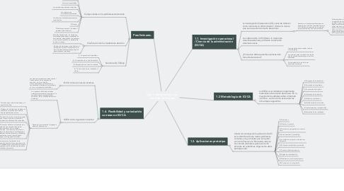 Mind Map: Cap 1: Introducción a la  toma de decisiones