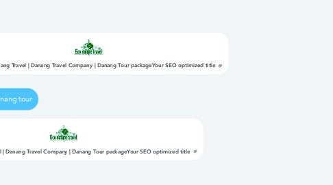 Mind Map: Danang tour