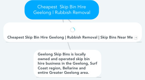 Mind Map: Cheapest  Skip Bin Hire Geelong | Rubbish Removal