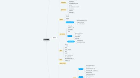 Mind Map: 家庭照顧者