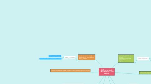 Mind Map: Differenze tra la subordinata Causale e Finale