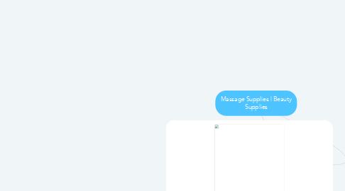 Mind Map: Massage Supplies   Beauty Supplies