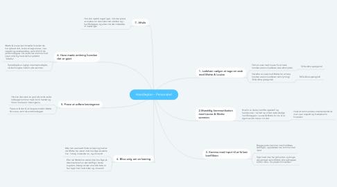 Mind Map: Handleplan - Personalet