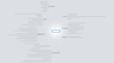 Mind Map: Computer Careers and Cretification
