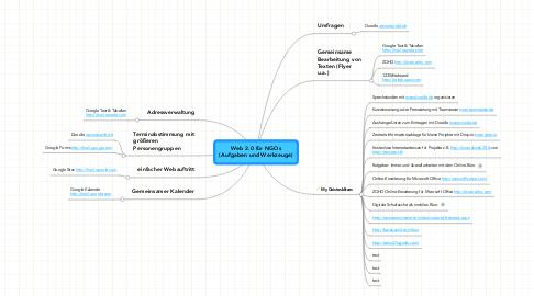 Mind Map: Web 2.0 für NGOs(Aufgaben und Werkzeuge)