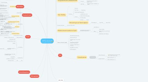 Mind Map: Agilität remote und zwar geschmeidig :-)