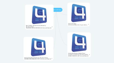 Mind Map: 4G Voice & Data