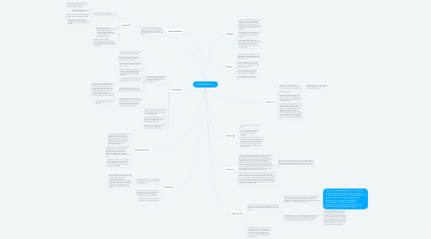 Mind Map: Videnskabsterorier