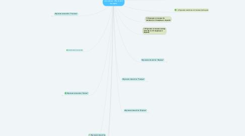 Mind Map: *основная*  Изучение ящериц